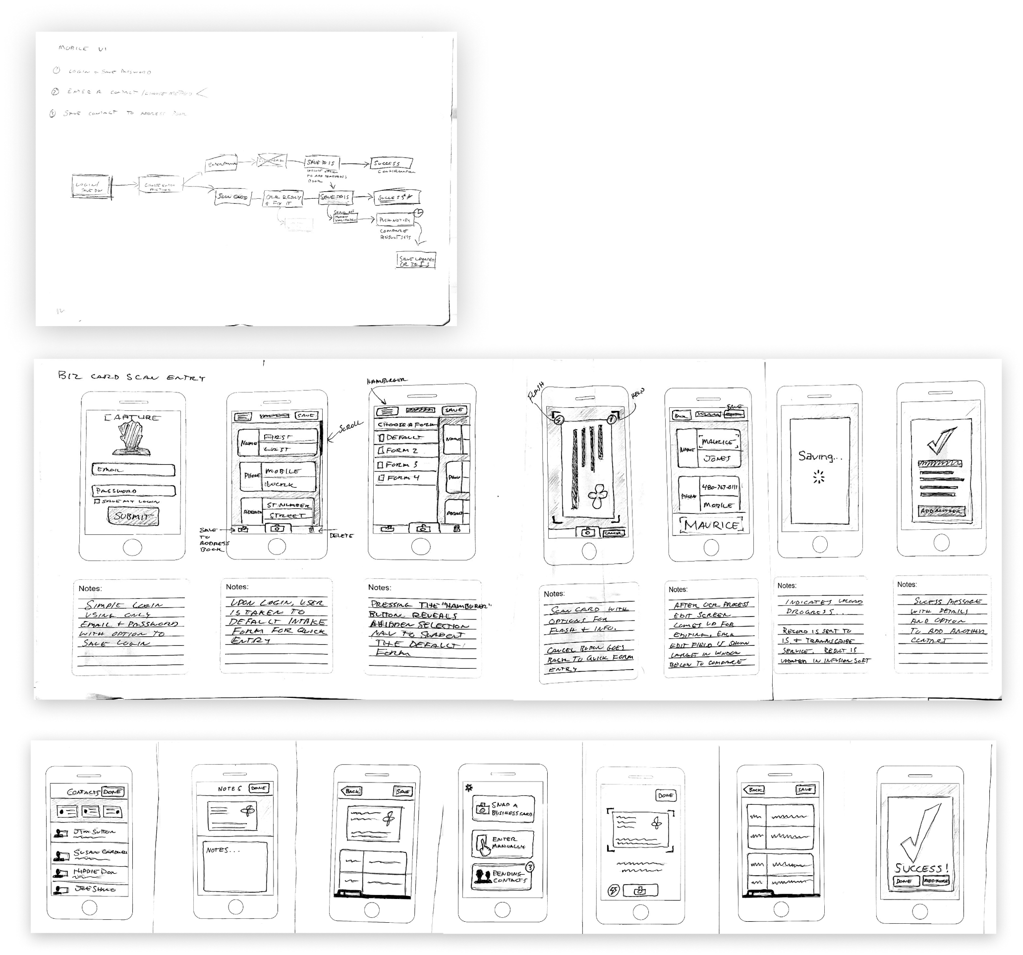 Allstate Identity Protection - Wireframes