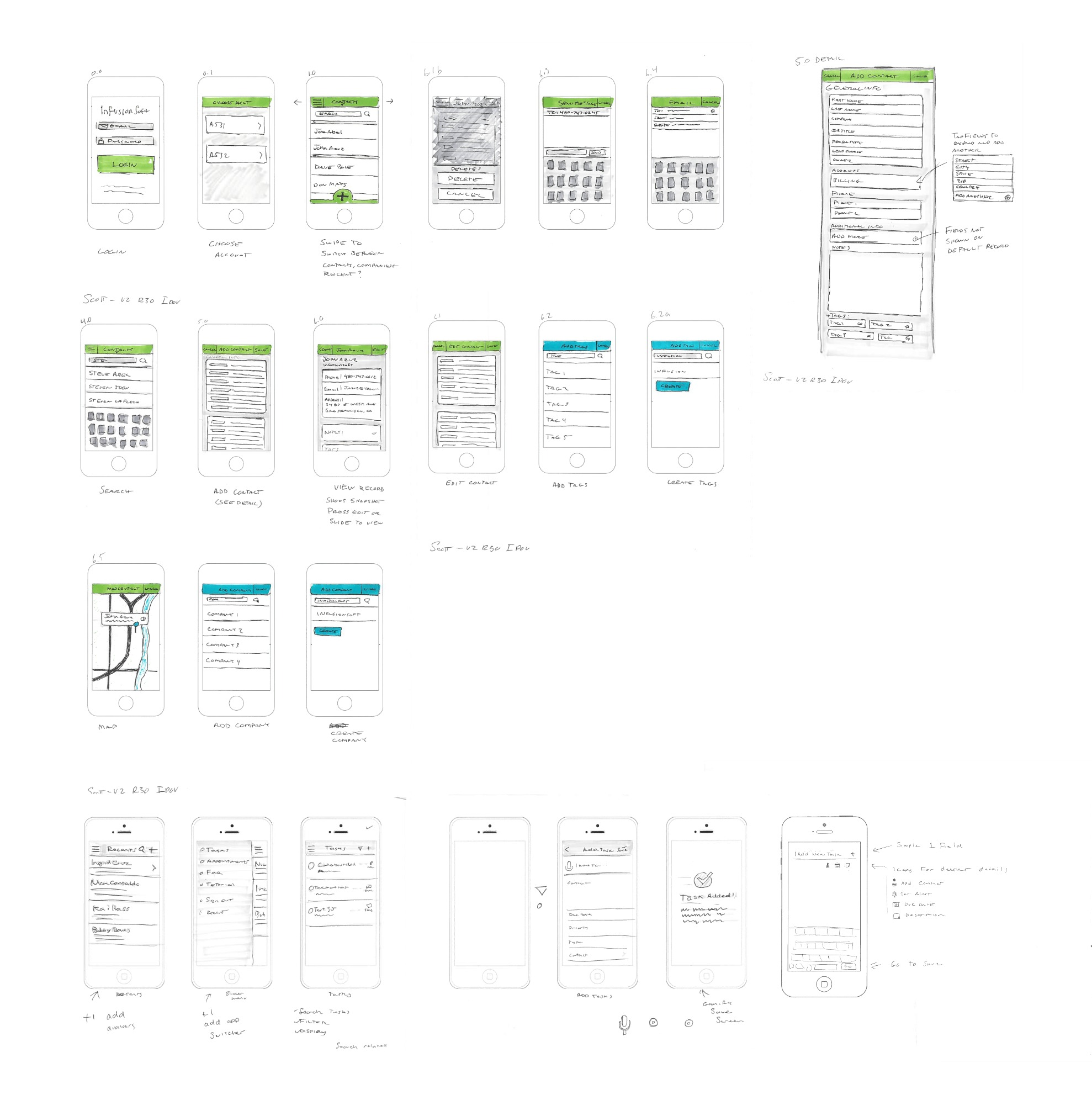 Infusionsoft Mobile Initial Sketches